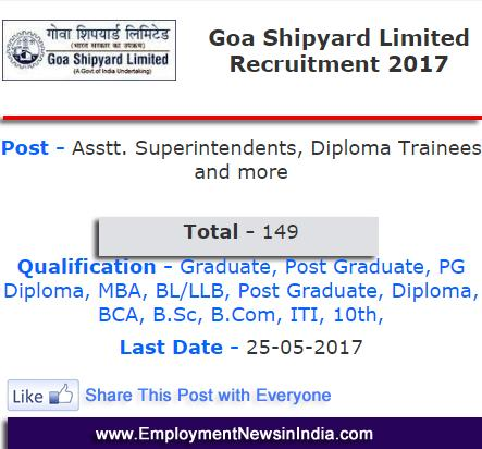 Goa Shipyard Limited, GSL